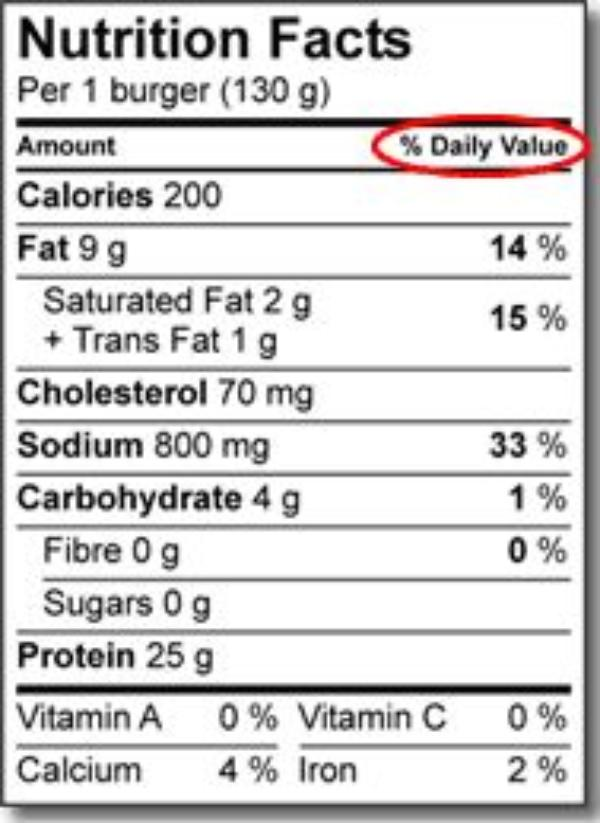 short policy paper calorie labeling First long-term study on calorie labeling shows strategy effective in reducing weight gain by 50.